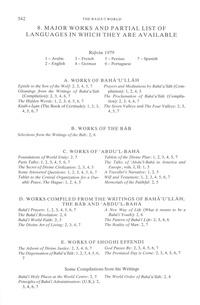 Baha I World Volume 17 Baha I Bibliography Bahaiworks A Library Of Works About The Baha I Faith